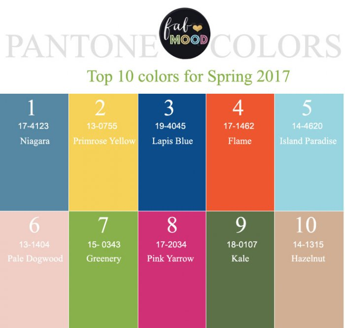 Wedding Color Trends Pantone Fashion Colors For Spring