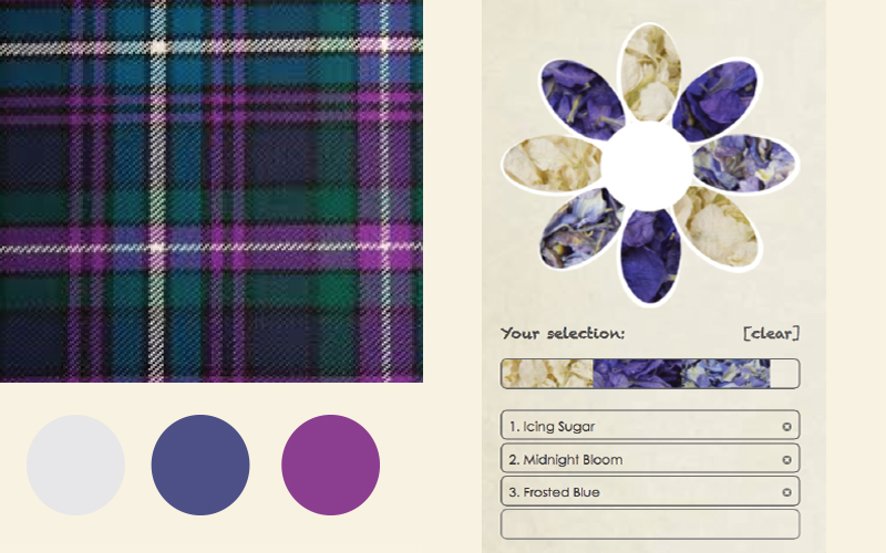 Tartan_Blog_finishing_touches_two